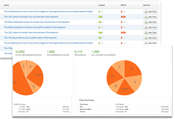 searchlight页面分析和建议