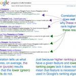 SEOmoz2013年搜索引擎排名算法解析