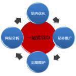 上海文军信息CEO接受第一财经频道采访