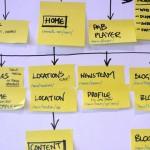 Bing提供了6个关于Sitemap的实践,给大网站提出相关建议