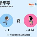 2014年度中国游客行为报告