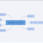 seo数据分析优化改善页面排名策略