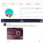 立体营销手法:用H5游戏完成SEO排名及品牌传播