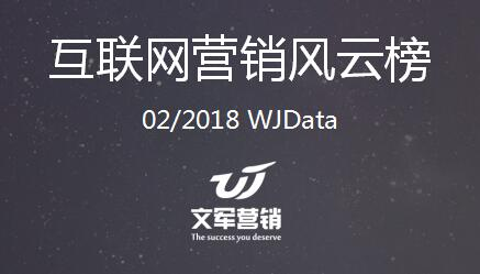 文军智库:2月互联网营销风云榜