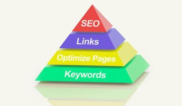 网站数据分析方法 网站数据分析方法是什么