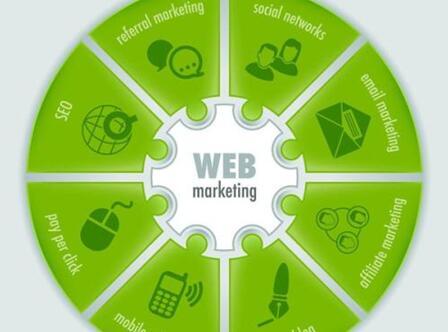 网站推广方法技巧 网站推广方法有哪些