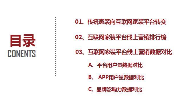 文军智库-互联网家装平台线上营销影响力排行榜