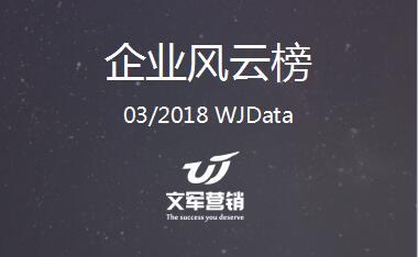 文军智库:3月企业风云榜