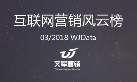 文军智库:3月互联网营销风云榜
